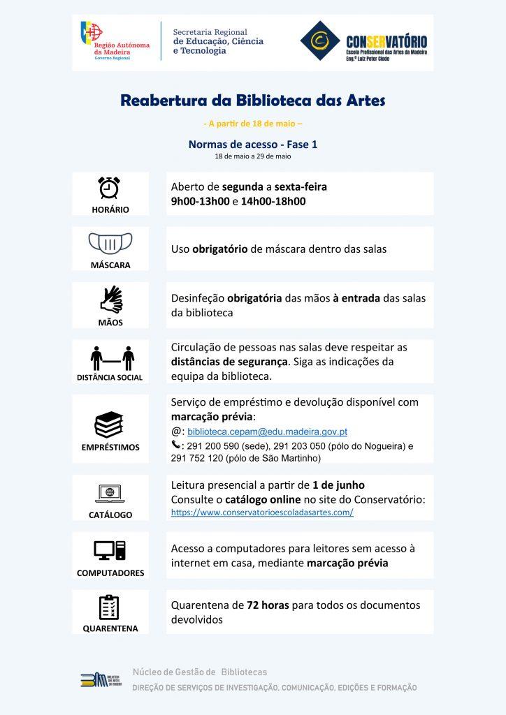 Normas de acesso à Bilbioteca das Artes (fase 1)